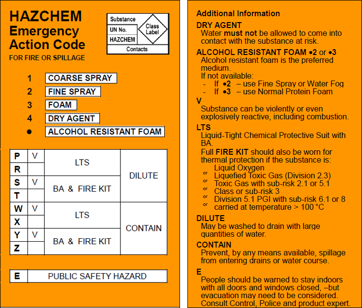 below is a table with emergency Title: emergency response drill and incident critique author: digital business client user last modified by: digital business client user created date.